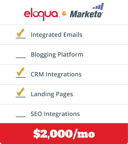 Eloqua and Marketo features cost