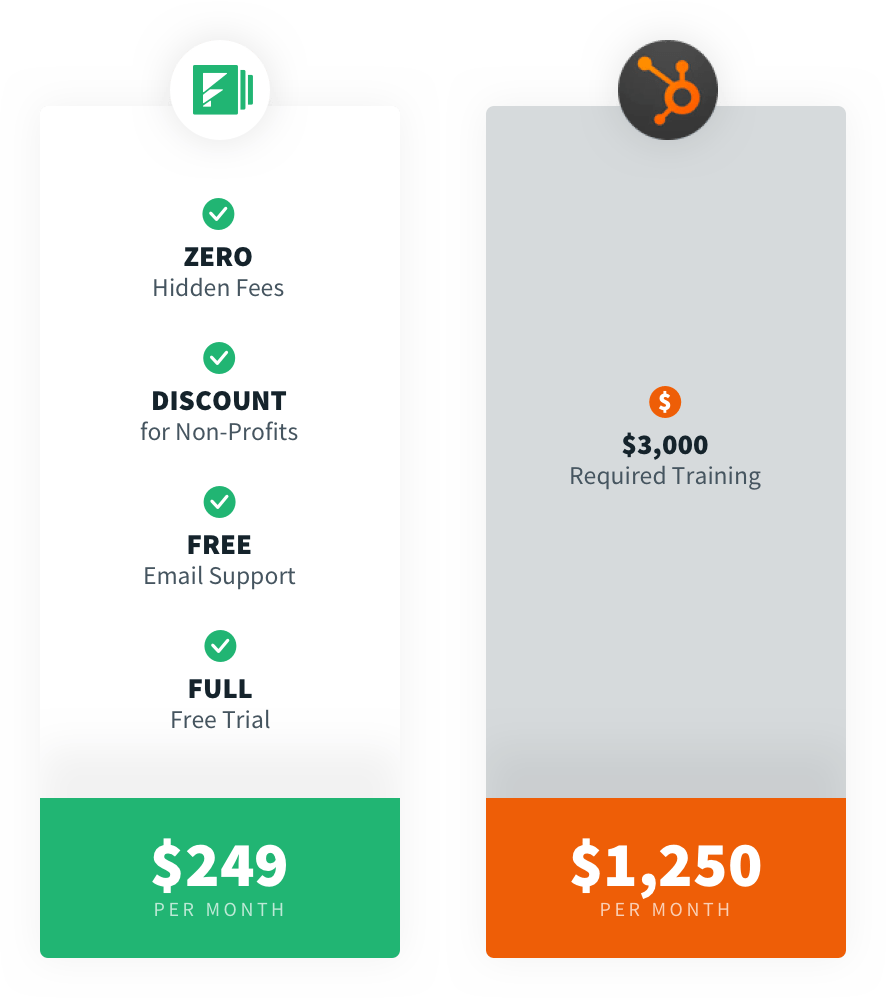 Hubspot hidden fees