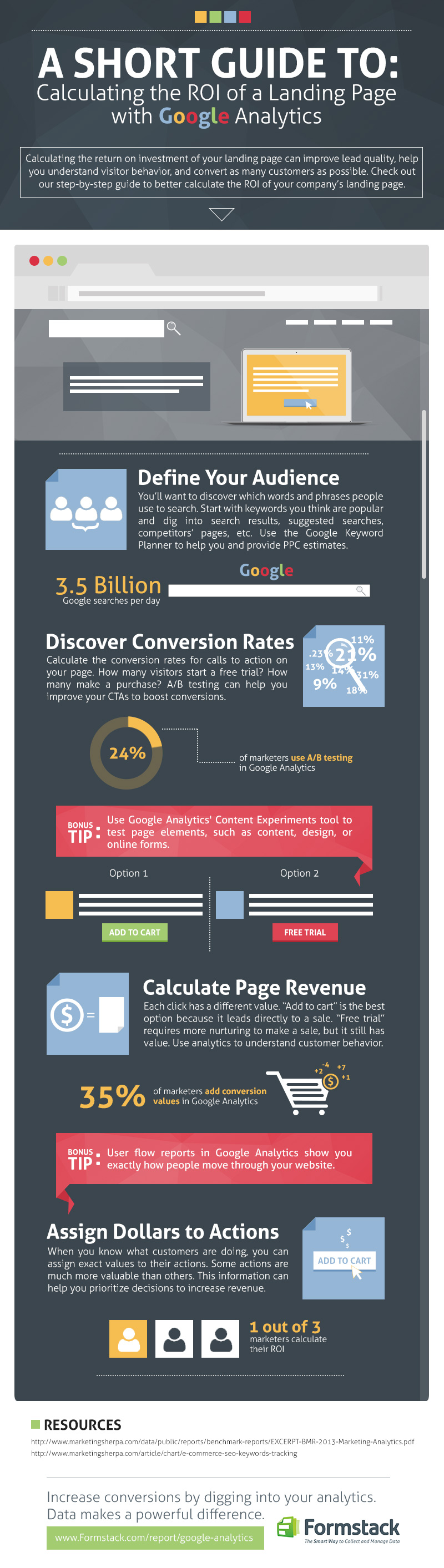 Calculate Landing Page ROI