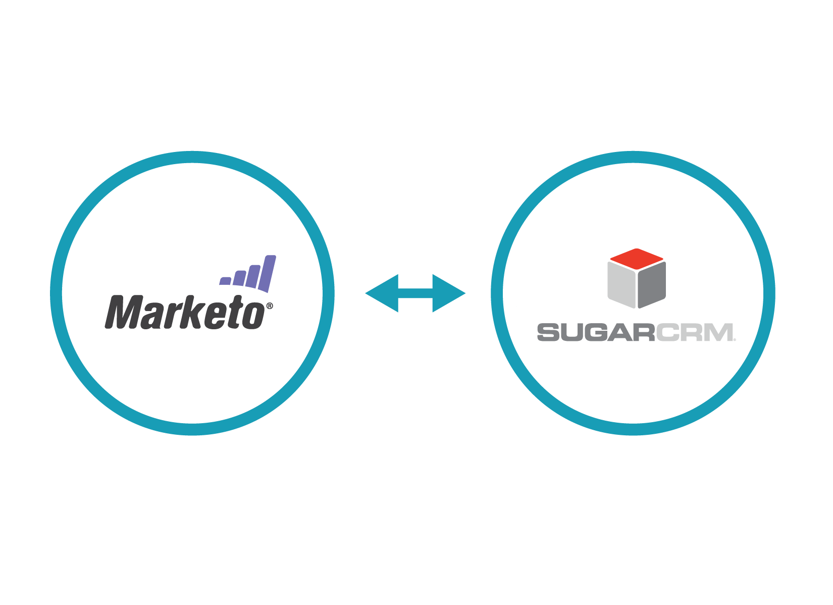 SugarCRM Marketo Connectors