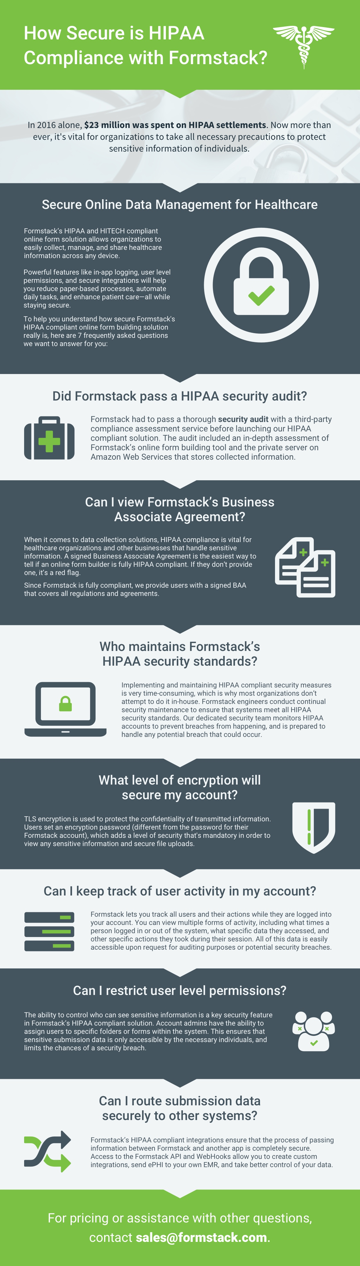 How Secure is HIPAA Compliance with Formstack?