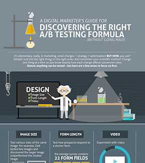 Discovering The Right A/B Testing Formula