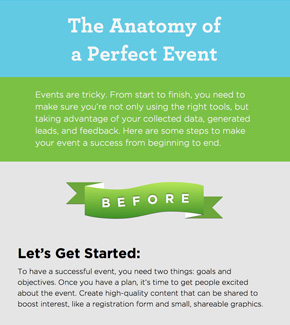 Anatomy of a Perfect Event