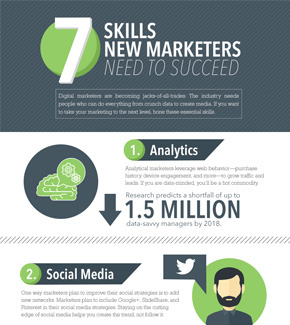 7 Skills New Marketers Need